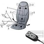 BEURER MG 155, Shaitsu masažna sjedalica za auto i dom